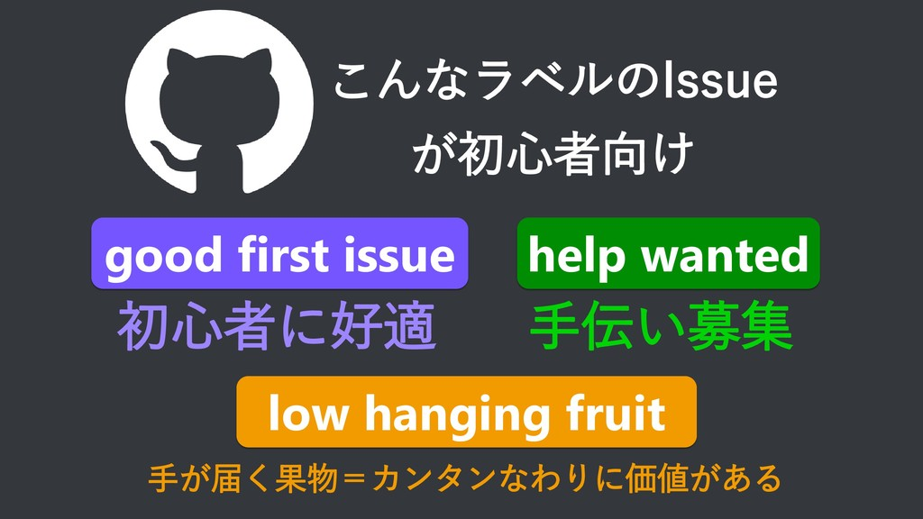 help wanted good first issue 初心者に好適 手伝い募集 low h...
