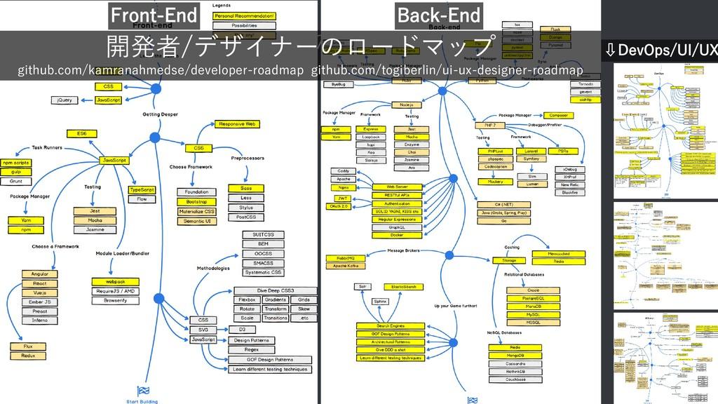 視野が狭くなる 開発者/デザイナーのロードマップ github.com/kamranahmed...