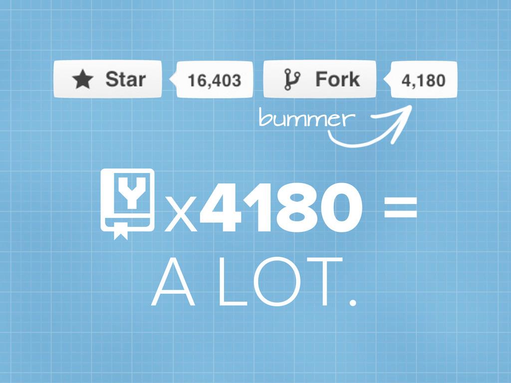 bummer x4180 = A LOT.