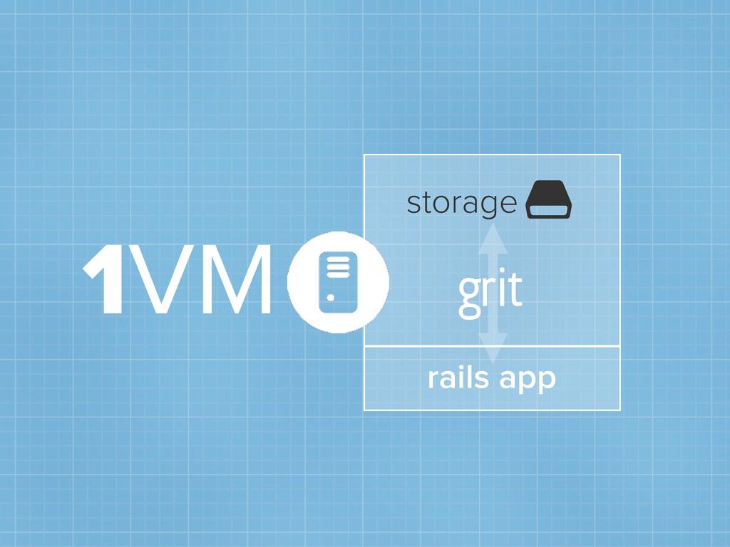 1VM grit  storage rails app