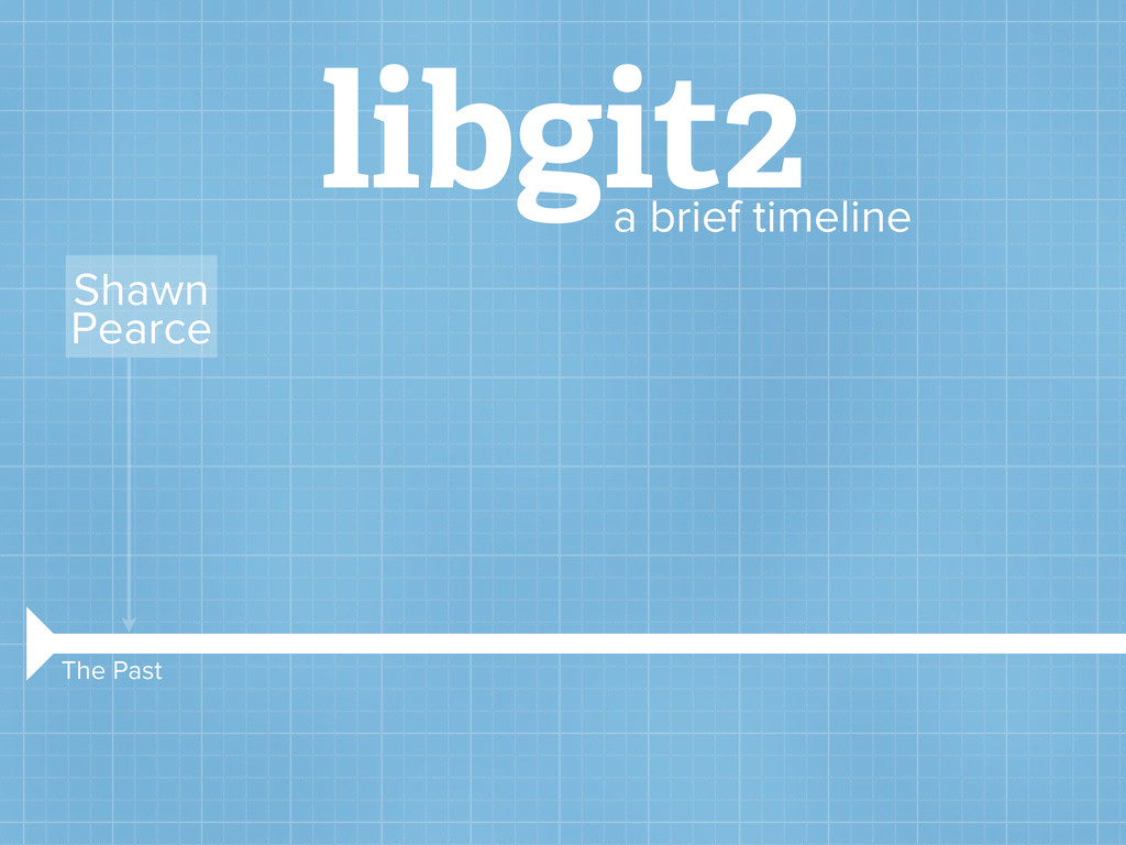 libgit2 a brief timeline Shawn Pearce The Past