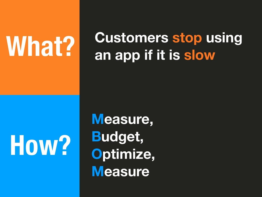 How? Why? Customers stop using an app if it is ...