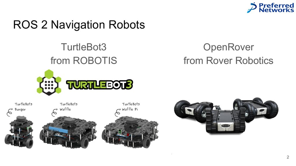 ROS 2 Navigation Robots TurtleBot3 from ROBOTIS...