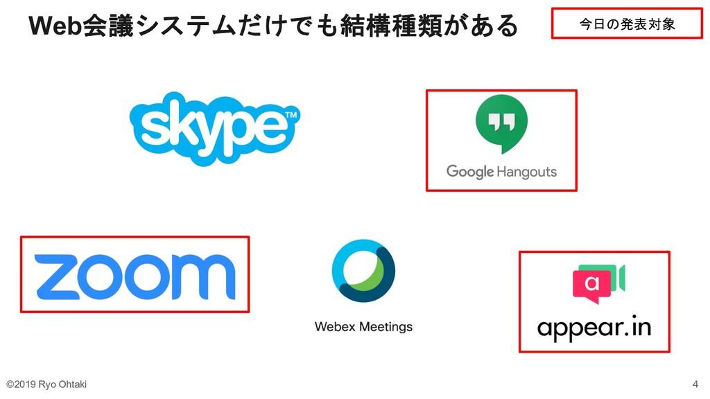 Web会議システムだけでも結構種類がある 今日の発表対象 4 ©2019 Ryo Ohtaki