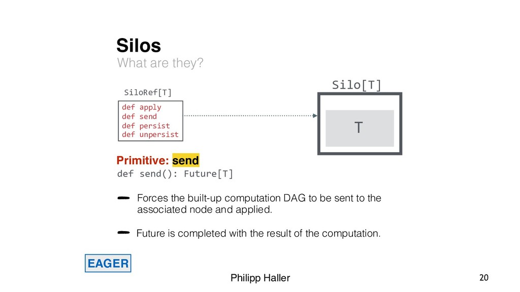 Philipp Haller Silos What are they? Silo[T] T S...