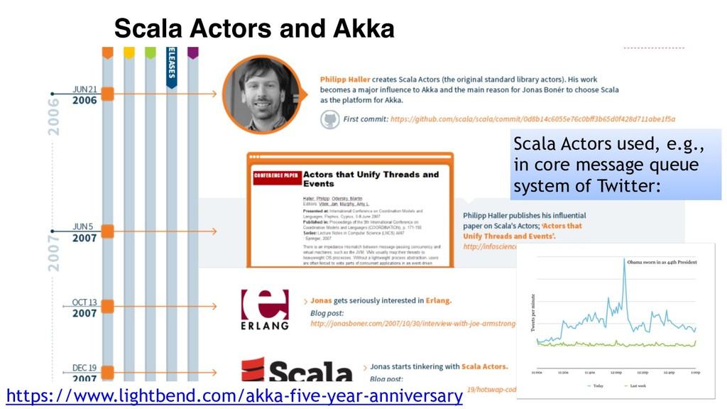 3 Scala Actors and Akka https://www.lightbend.c...