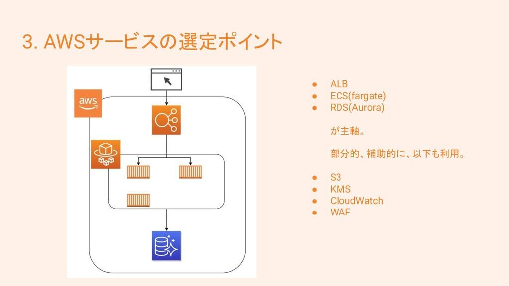3. AWSサービスの選定ポイント ● ALB ● ECS(fargate) ● RDS(Au...