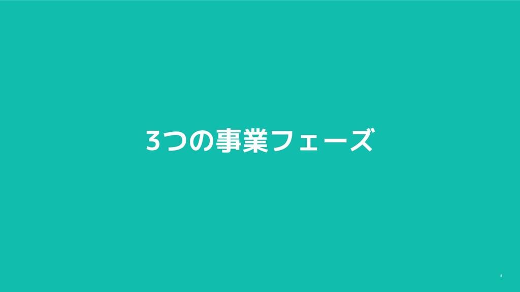 3つの事業フェーズ 4