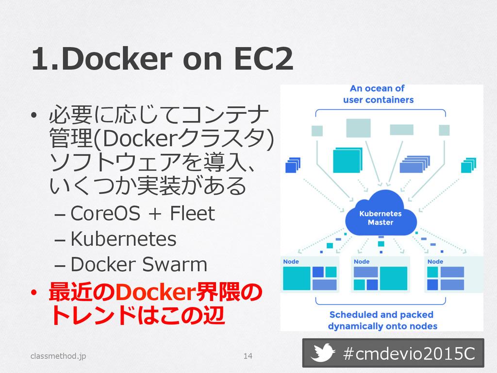 #cmdevio2015C 1.Docker on EC2 • 必要に応じてコンテナ 管...