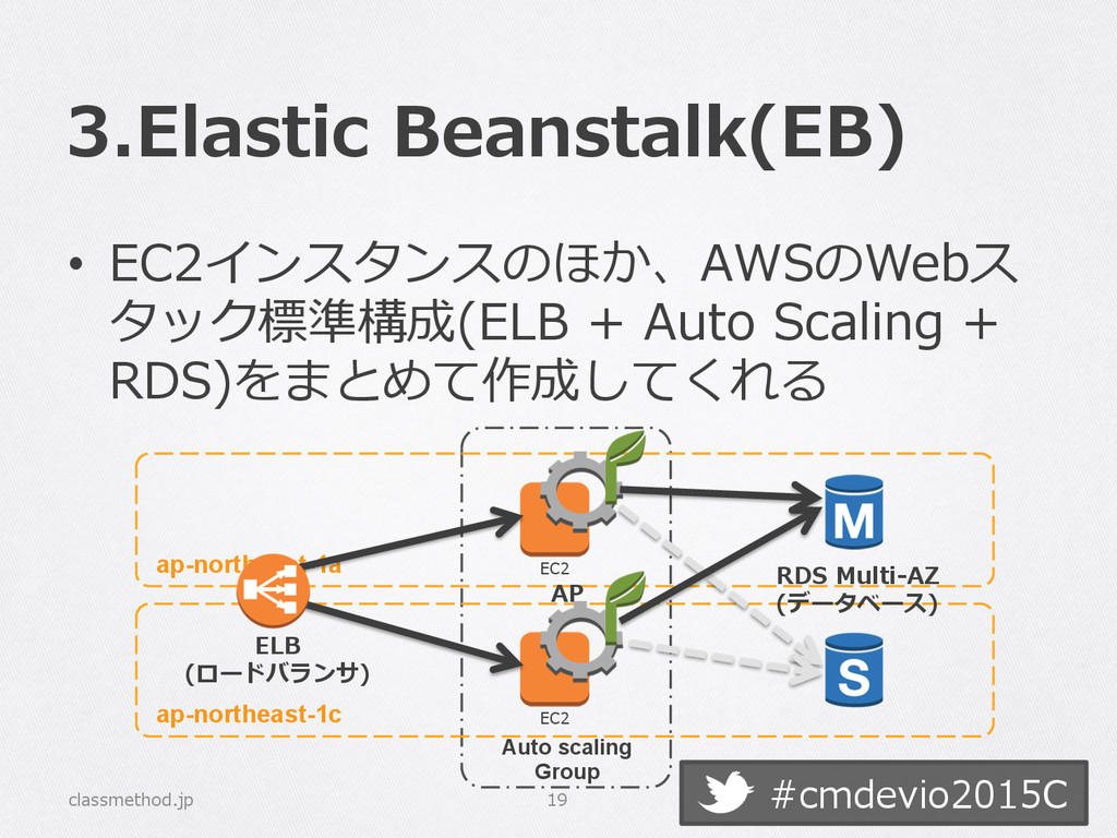 #cmdevio2015C 3.Elastic Beanstalk(EB) • EC2イン...