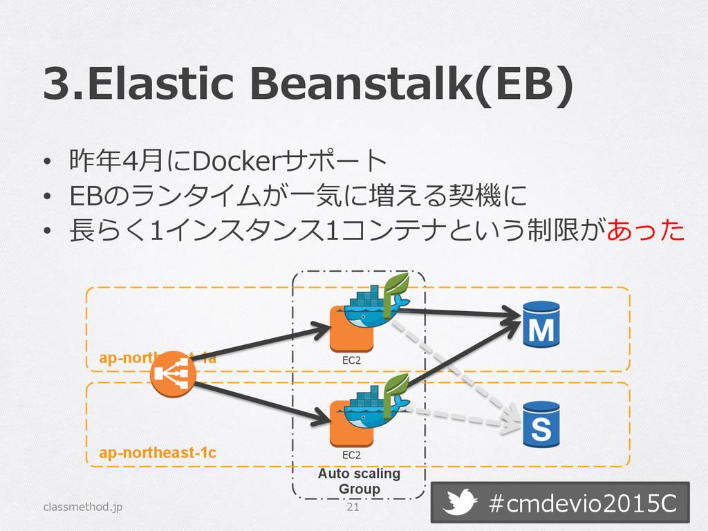 #cmdevio2015C 3.Elastic Beanstalk(EB) • 昨年年4⽉...