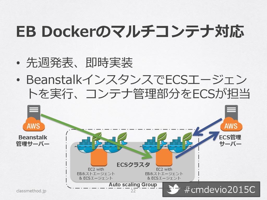 #cmdevio2015C EB Dockerのマルチコンテナ対応 • 先週発表、即時実装...