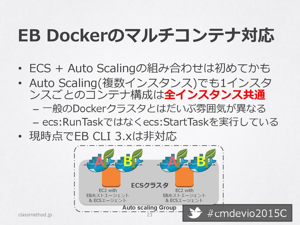 #cmdevio2015C ECSクラスタ Auto scaling Group EC2 w...