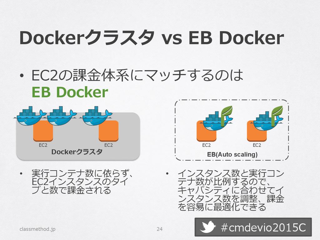 #cmdevio2015C Dockerクラスタ vs EB Docker • EC2...