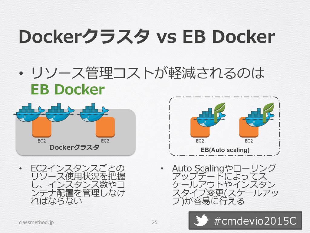 #cmdevio2015C Dockerクラスタ vs EB Docker • リソー...