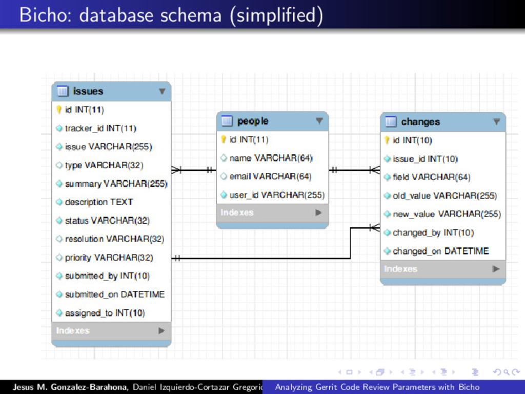 Bicho: database schema (simplified) Jesus M. Gon...