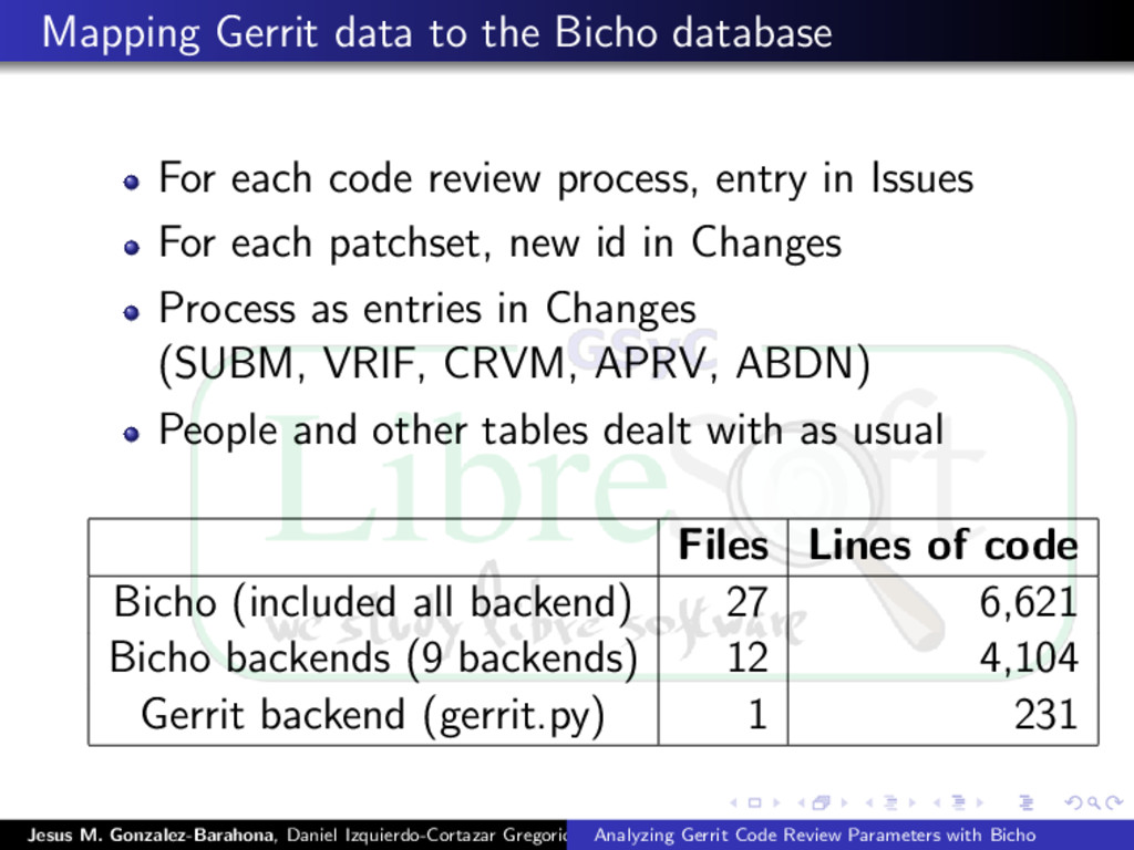 Mapping Gerrit data to the Bicho database For e...