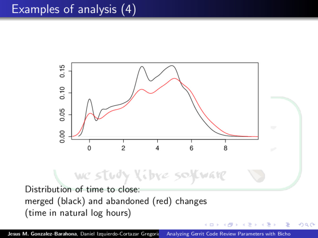 Examples of analysis (4) 0 2 4 6 8 0.00 0.05 0....