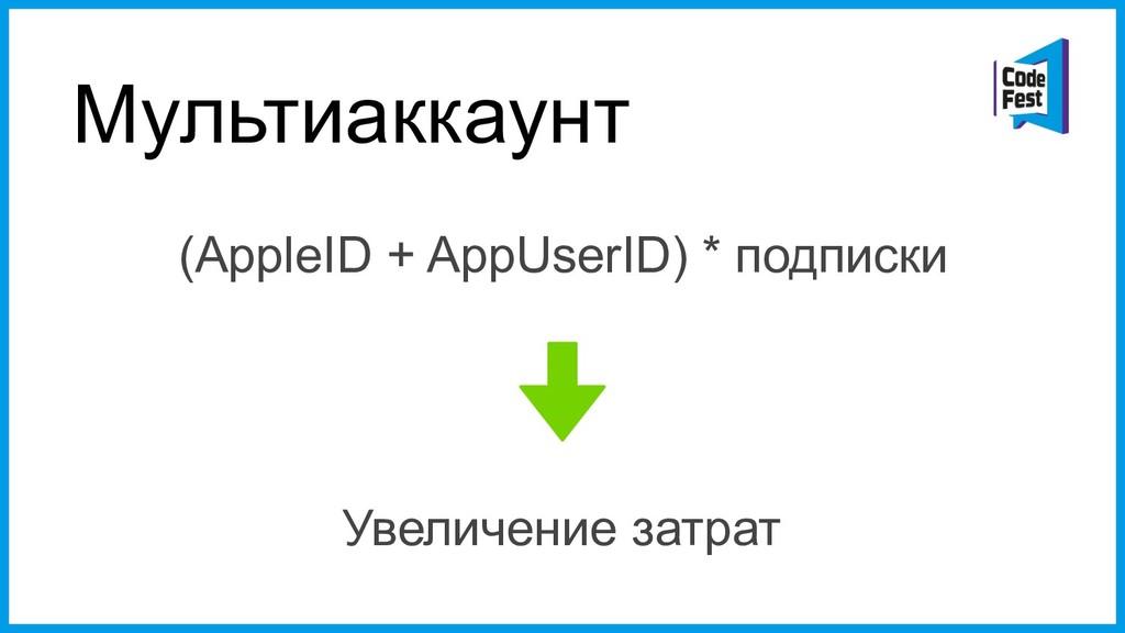 Мультиаккаунт (AppleID + AppUserID) * подписки ...