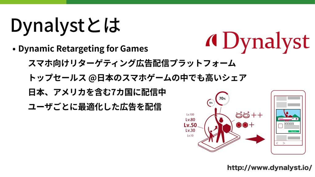 Dynalystとは • Dynamic Retargeting for Games スマホ向...