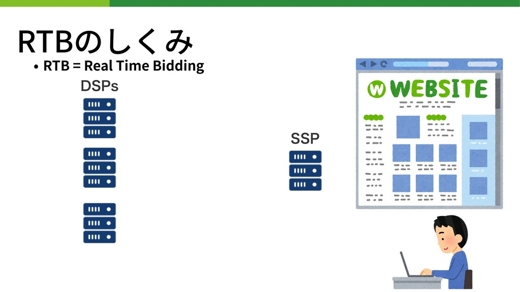 RTBのしくみ • RTB = Real Time Bidding 441 %41T