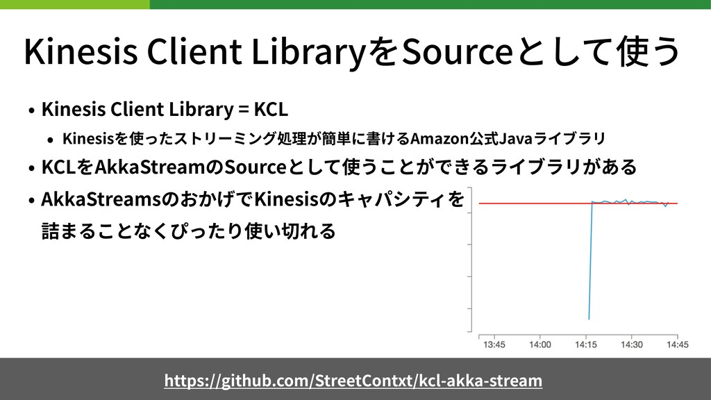 Kinesis Client LibraryをSourceとして使う • Kinesis Cl...