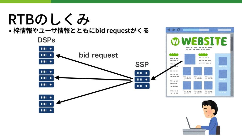 RTBのしくみ • 枠情報やユーザ情報とともにbid requestがくる 441 %41T ...