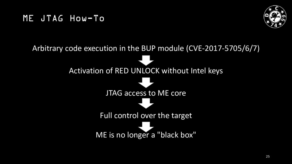 ME JTAG How-To Arbitrary code execution in the ...