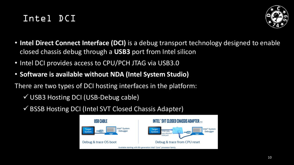 Intel DCI • Intel Direct Connect Interface (DCI...