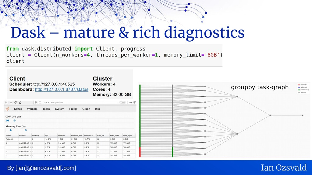 Dask – mature & rich diagnostics By [ian]@ianoz...