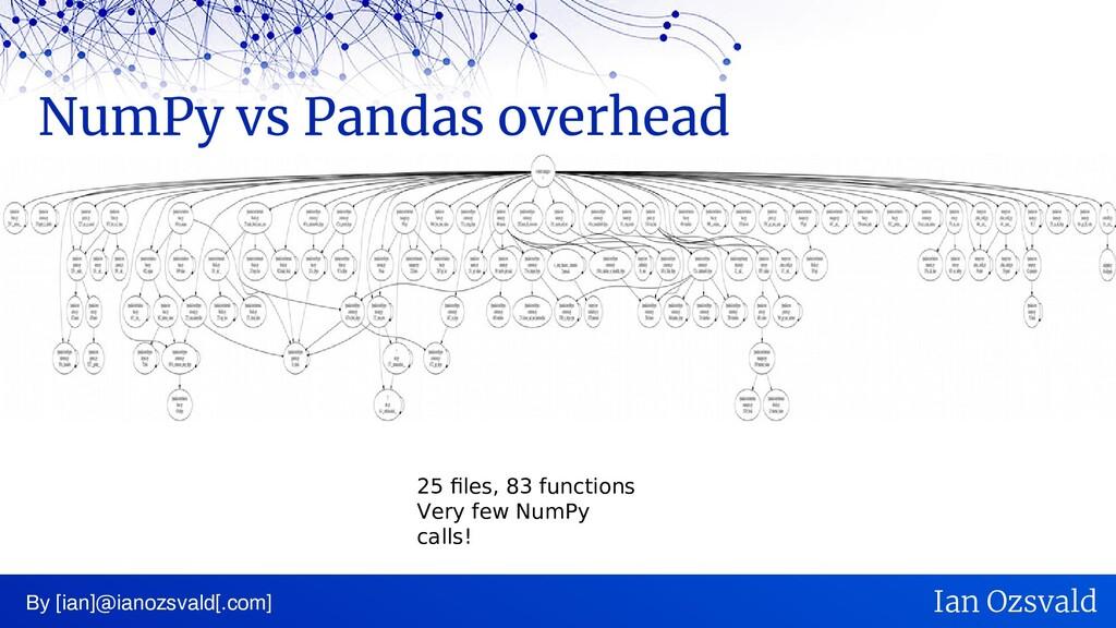 NumPy vs Pandas overhead By [ian]@ianozsvald[.c...