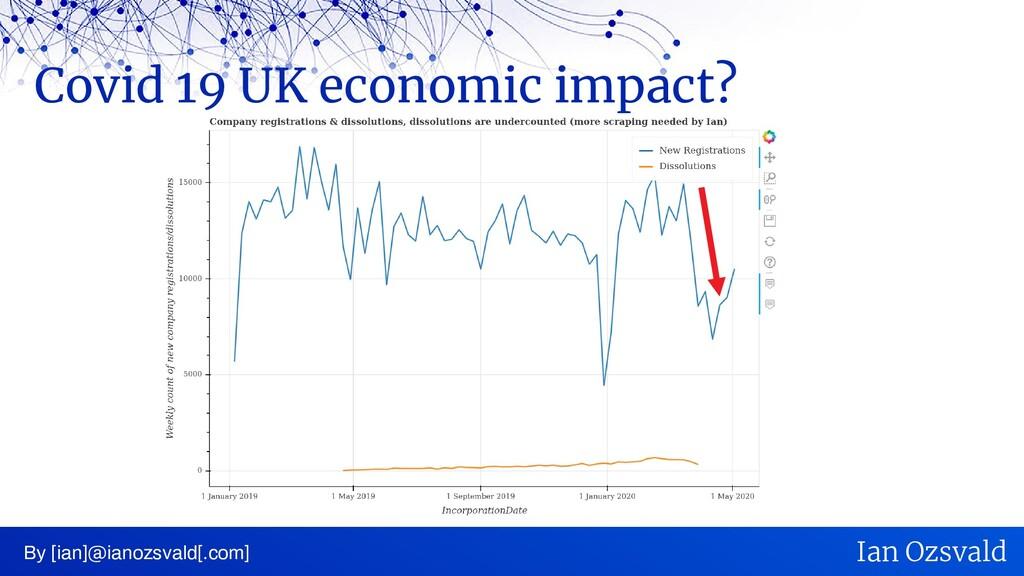 Covid 19 UK economic impact? By [ian]@ianozsval...