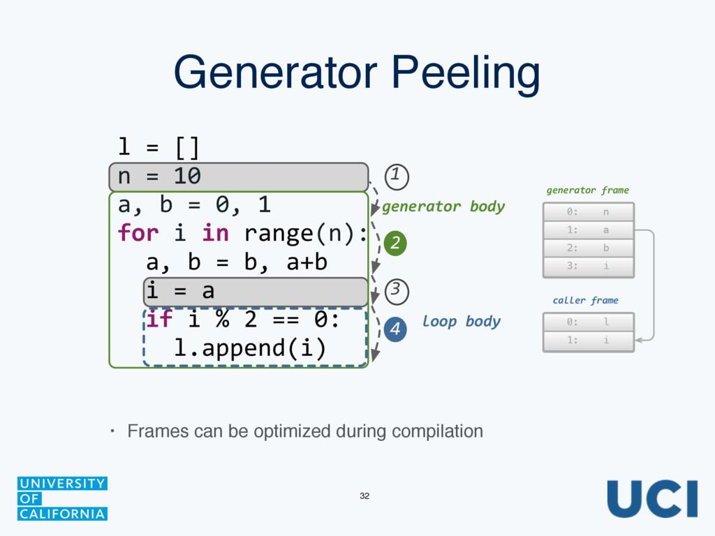 "Generator Peeling 32 l""=""[] n""=""10 a,""b""=""0,""1 ..."