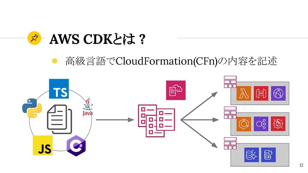 AWS CDKとは ? 12 ◉ 高級言語でCloudFormation(CFn)の内容を記述