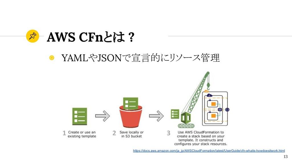 AWS CFnとは ? 13 ◉ YAMLやJSONで宣言的にリソース管理 https://d...