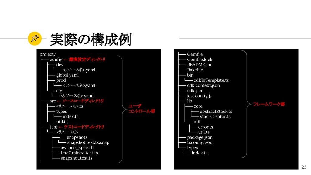実際の構成例 23 ├── Gemfile ├── Gemfile.lock ├── README...