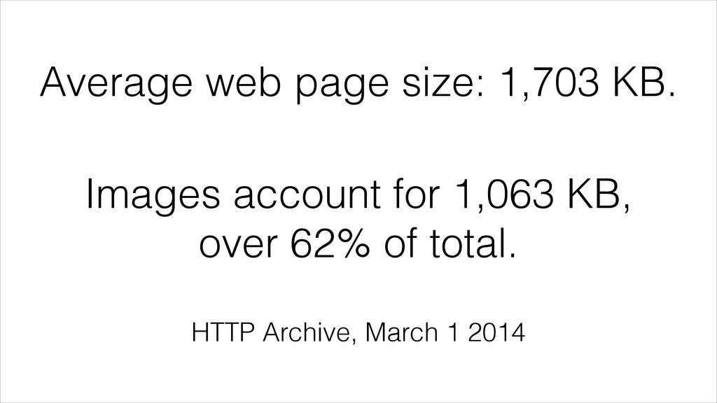 Average web page size: 1,703 KB.   Images ac...