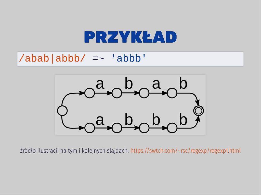 PRZYKŁAD PRZYKŁAD a b a a b b b b źródło ilustr...