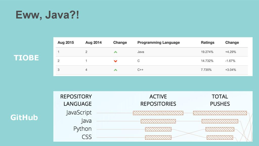 Eww, Java?! TIOBE GitHub