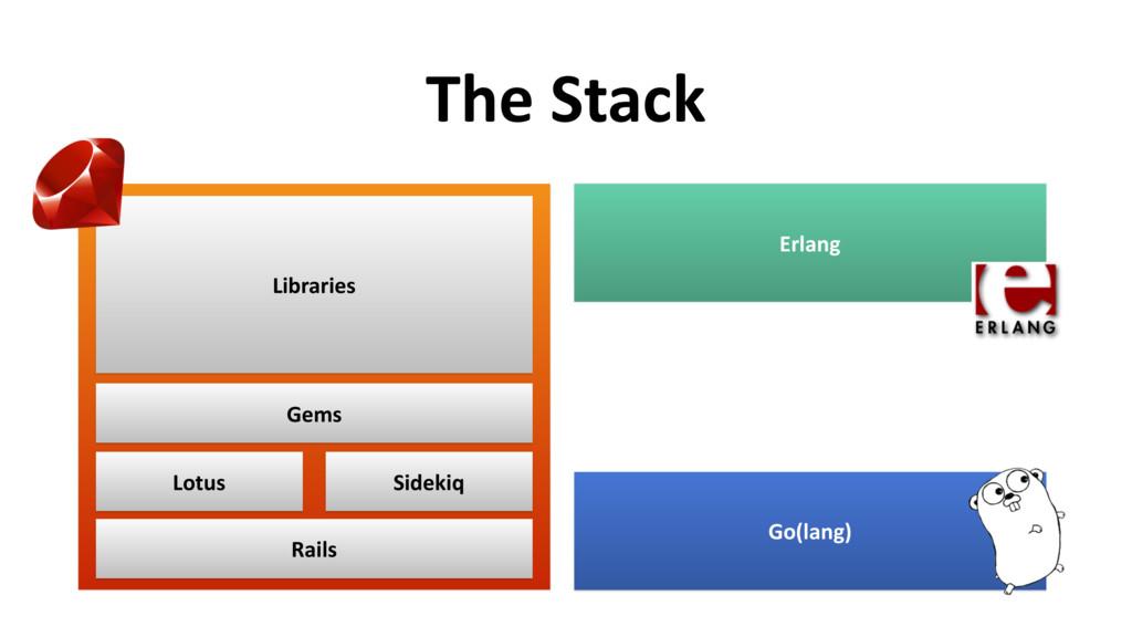 The Stack Erlang Go(lang) Rails Gems Libraries ...