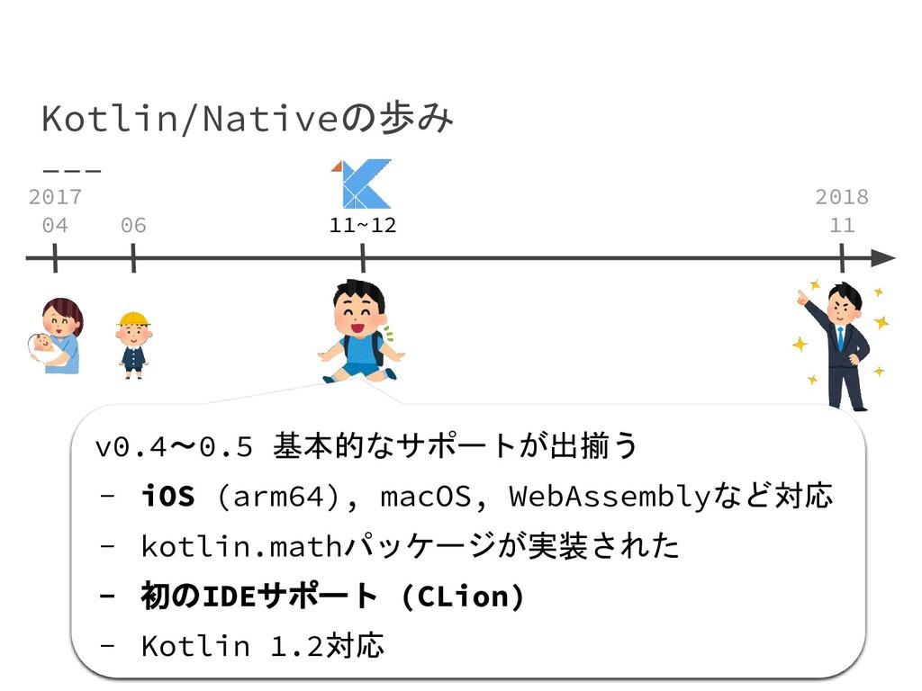 Kotlin/Nativeの歩み v0.4〜0.5 基本的なサポートが出揃う - iOS (a...