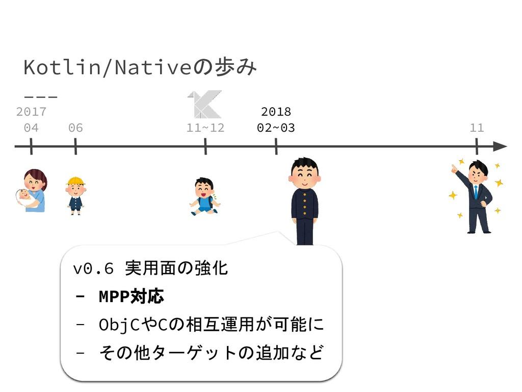 Kotlin/Nativeの歩み v0.6 実用面の強化 - MPP対応 - ObjCやCの相...