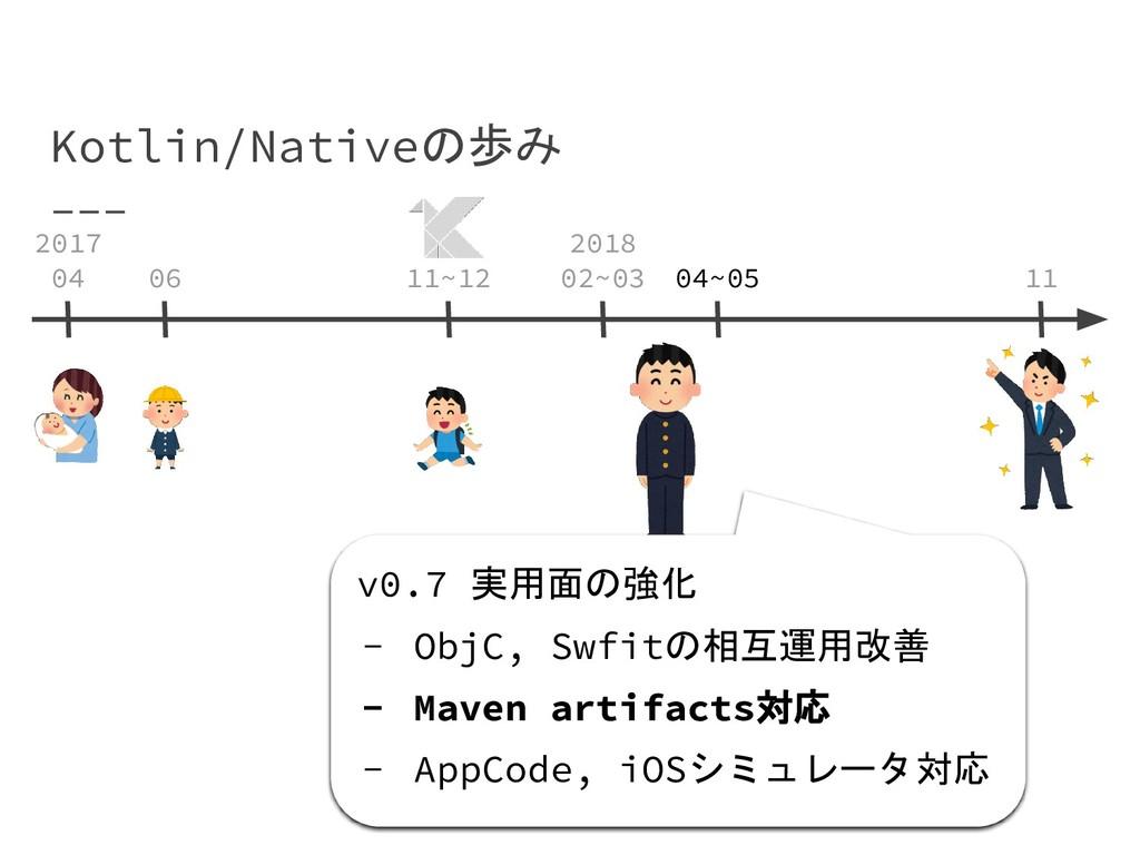 Kotlin/Nativeの歩み v0.7 実用面の強化 - ObjC, Swfitの相互運用...