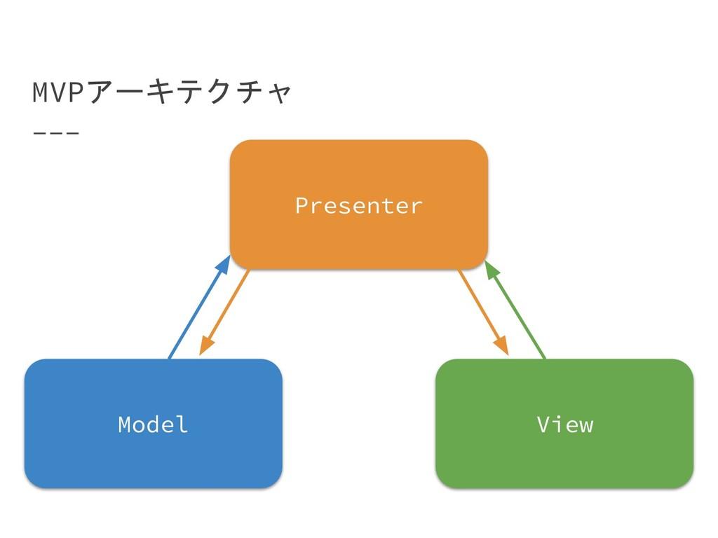 MVPアーキテクチャ Presenter View Model