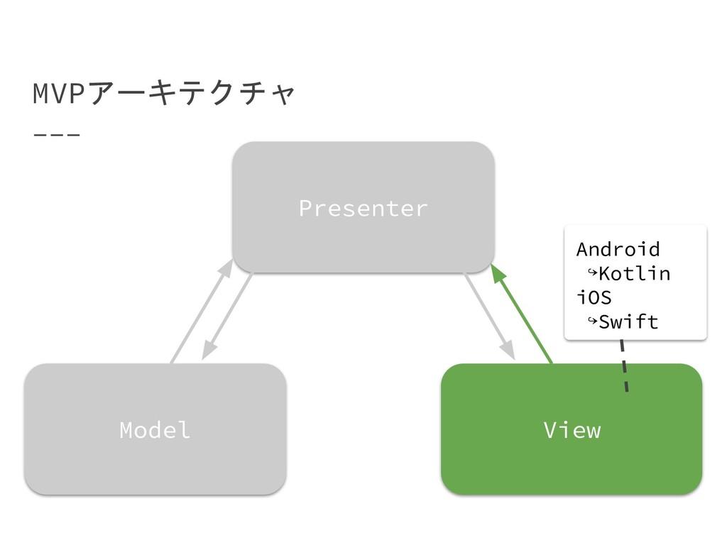 MVPアーキテクチャ Presenter View Model Android ↪Kotlin...