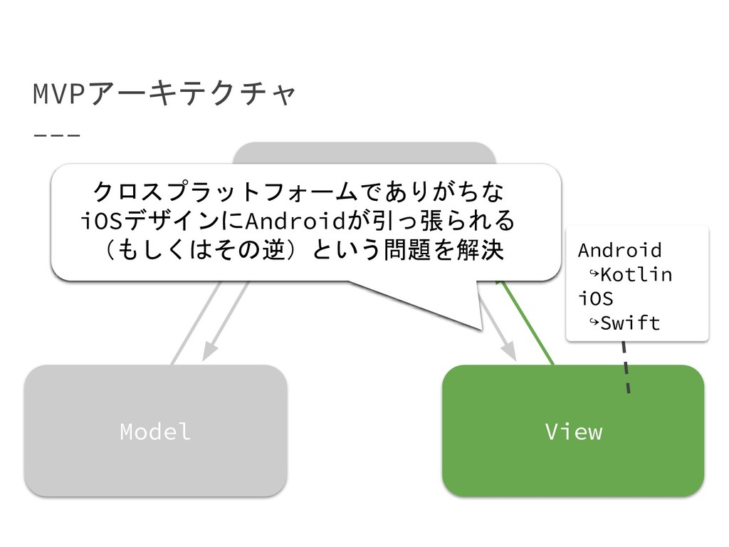 MVPアーキテクチャ Presenter View Model クロスプラットフォームでありが...