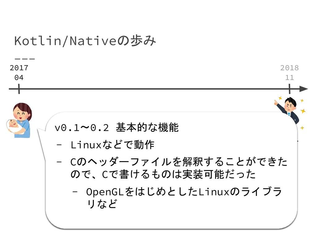 Kotlin/Nativeの歩み v0.1〜0.2 基本的な機能 - Linuxなどで動作 -...