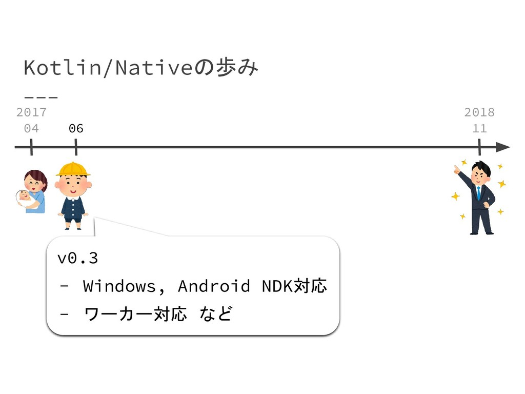 Kotlin/Nativeの歩み 2017 04 v0.3 - Windows, Androi...