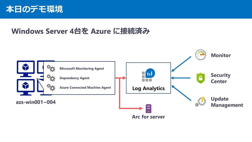 本日のデモ環境 Windows Server 4台を Azure に接続済み Log Anal...