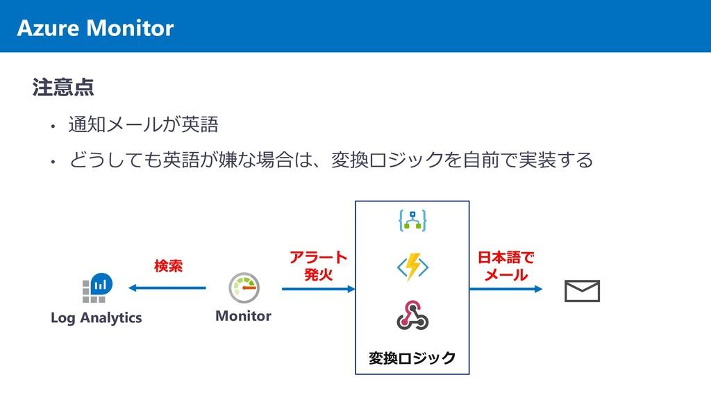 変換ロジック Azure Monitor 注意点 • 通知メールが英語 • どうしても英語が嫌...